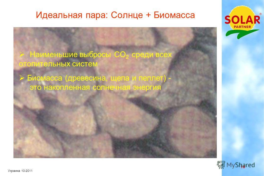 17 Украина 10-2011 Выбросы CO 2 отопительных систем Выбросы CO 2 (кг/кВтчас)