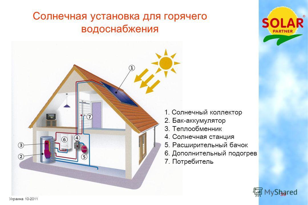 32 Украина 10-2011 Свободный монтаж ( Бишкек 2008)