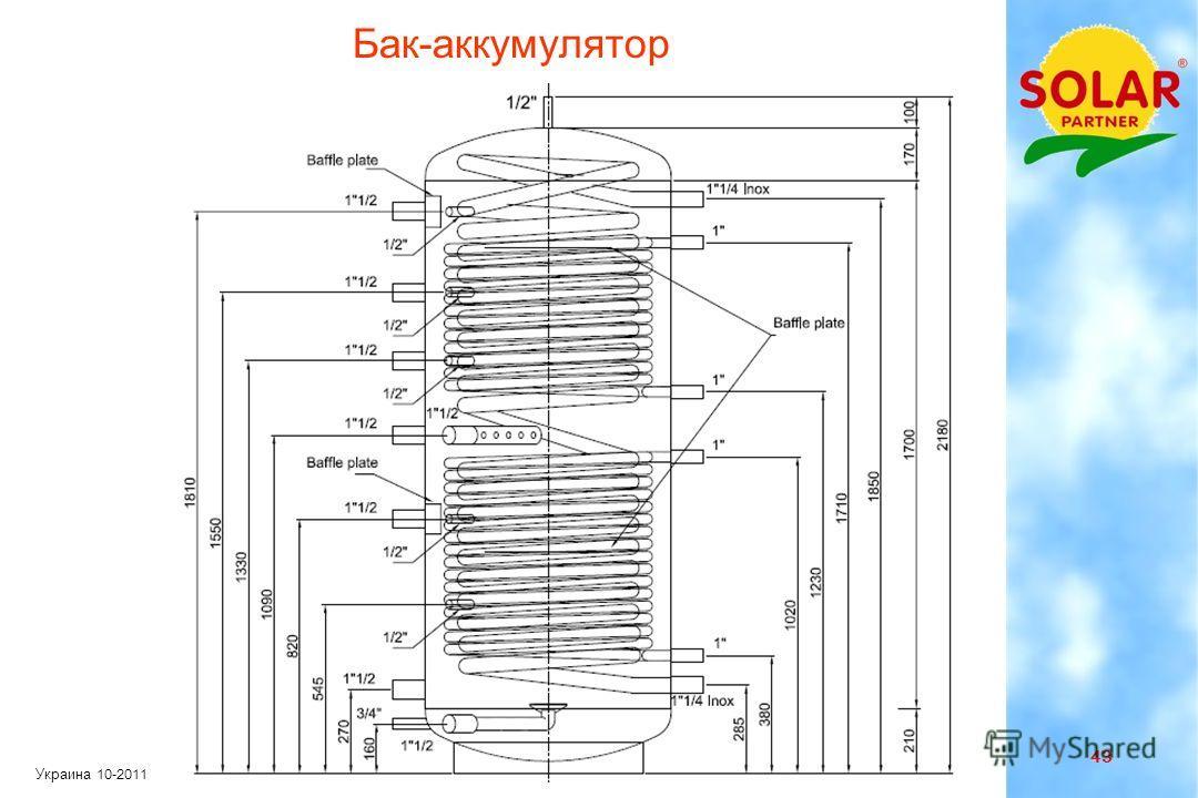 42 Украина 10-2011 Схема отопления Горячая вода Холодная вода Электроотопление Насос Коллектор Отопительный контур