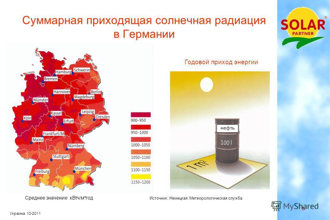 4 Украина 10-2011 Солнце - источник энергии