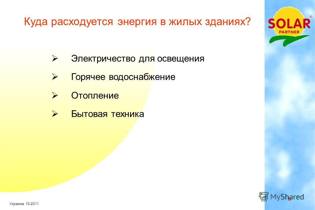 7 Украина 10-2011 Распределение энергопотребления в ФРГ