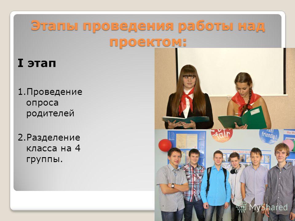 Этапы проведения работы над проектом: I этап 1.Проведение опроса родителей 2.Разделение класса на 4 группы.
