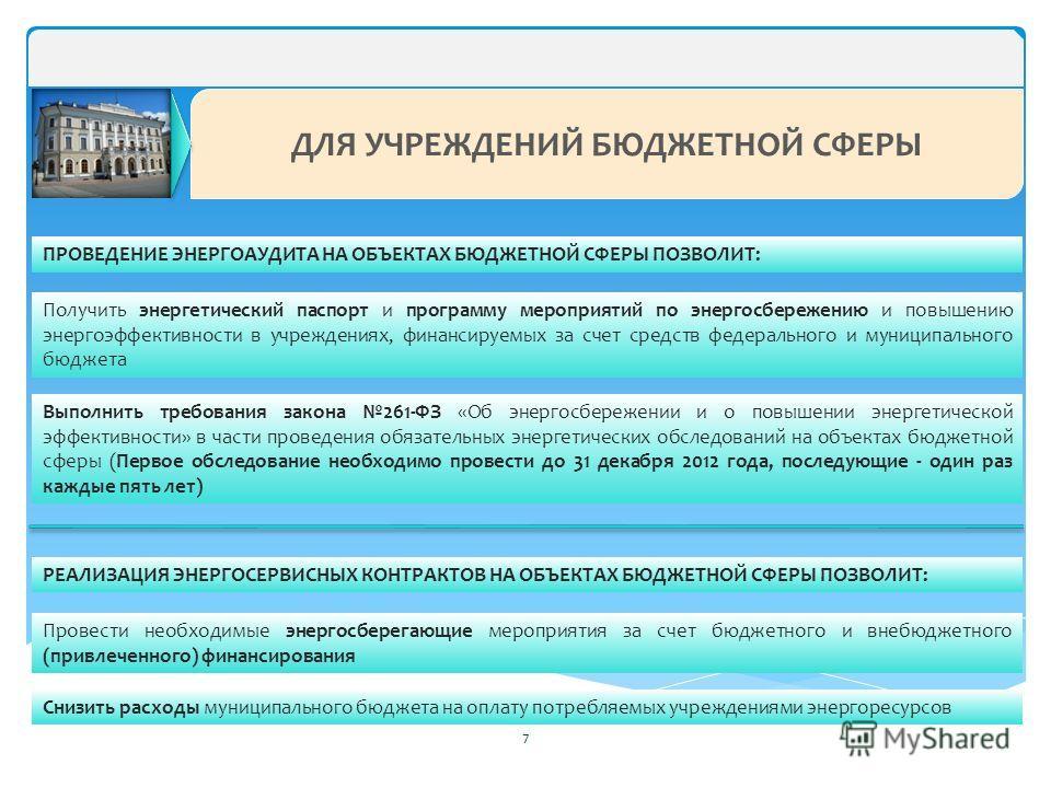 ДЛЯ УЧРЕЖДЕНИЙ БЮДЖЕТНОЙ СФЕРЫ ПРОВЕДЕНИЕ ЭНЕРГОАУДИТА НА ОБЪЕКТАХ БЮДЖЕТНОЙ СФЕРЫ ПОЗВОЛИТ: Получить энергетический паспорт и программу мероприятий по энергосбережению и повышению энергоэффективности в учреждениях, финансируемых за счет средств феде