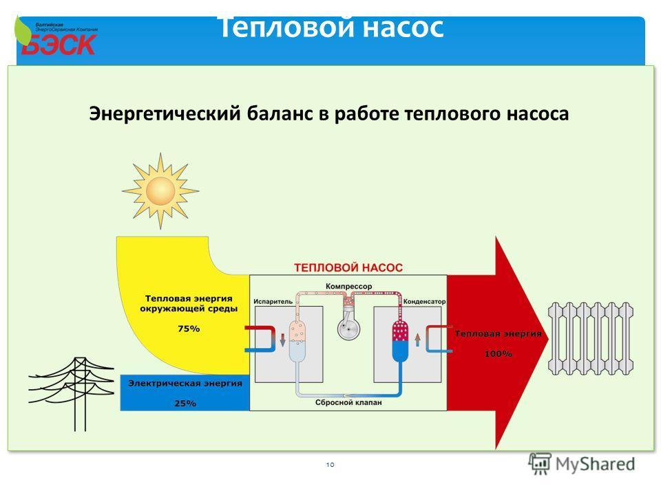 Тепловой насос Энергетический баланс в работе теплового насоса 10