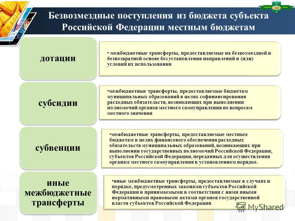 Безвозмездные поступления из бюджета субъекта Российской Федерации местным бюджетам межбюджетные трансферты, предоставляемые на безвозмездной и безвозвратной основе без установления направлений и (или) условий их использования дотации межбюджетные тр