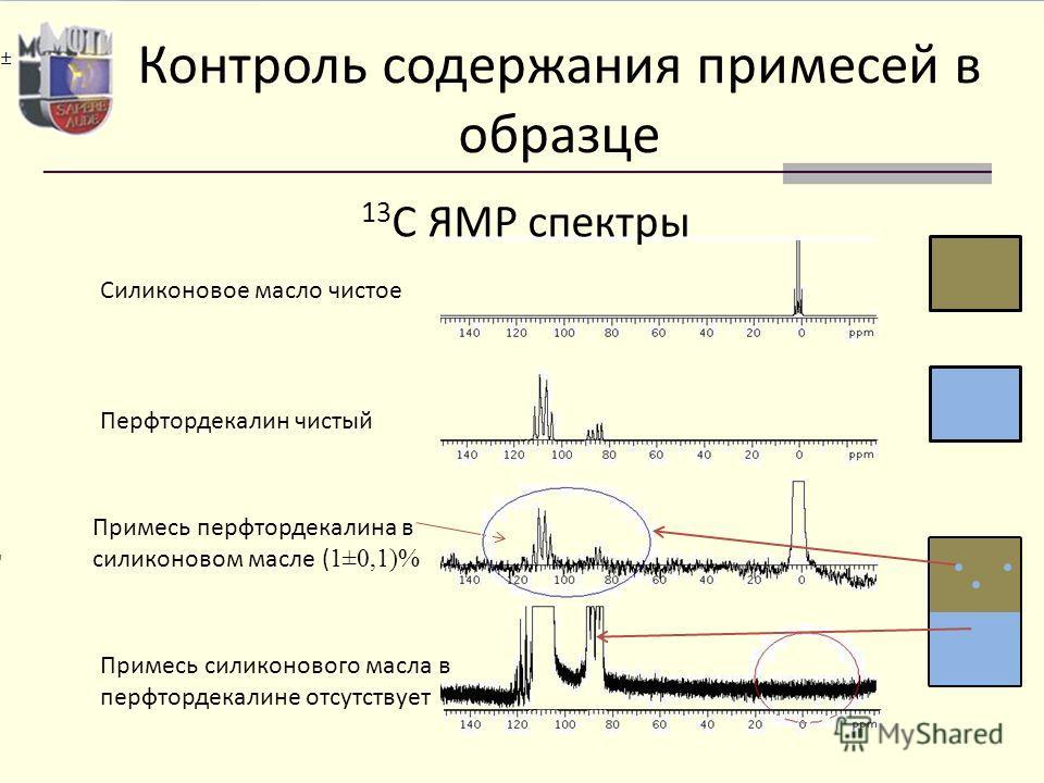Контроль содержания примесей в образце Перфтордекалин чистый Силиконовое масло чистое Примесь перфтордекалина в силиконовом масле ( 1±0,1)% Примесь силиконового масла в перфтордекалине отсутствует 13 С ЯМР спектры