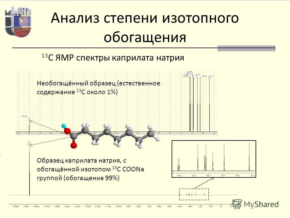 Анализ степени изотопного обогащения 13 С ЯМР спектры каприлата натрия Необогащённый образец (естественное содержание 13 C около 1%) Образец каприлата натрия, с обогащённой изотопом 13 C COONa группой (обогащение 99%)