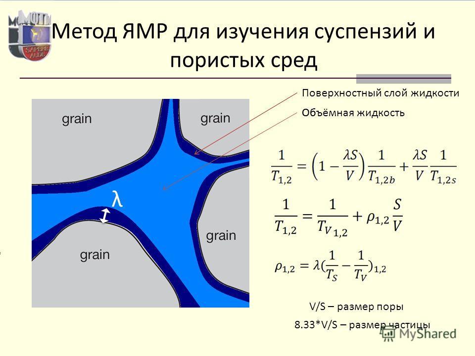 Метод ЯМР для изучения суспензий и пористых сред Поверхностный слой жидкости ОбОбъёмная жидкость 8.33*V/S – размер частицы λ V/S – размер поры