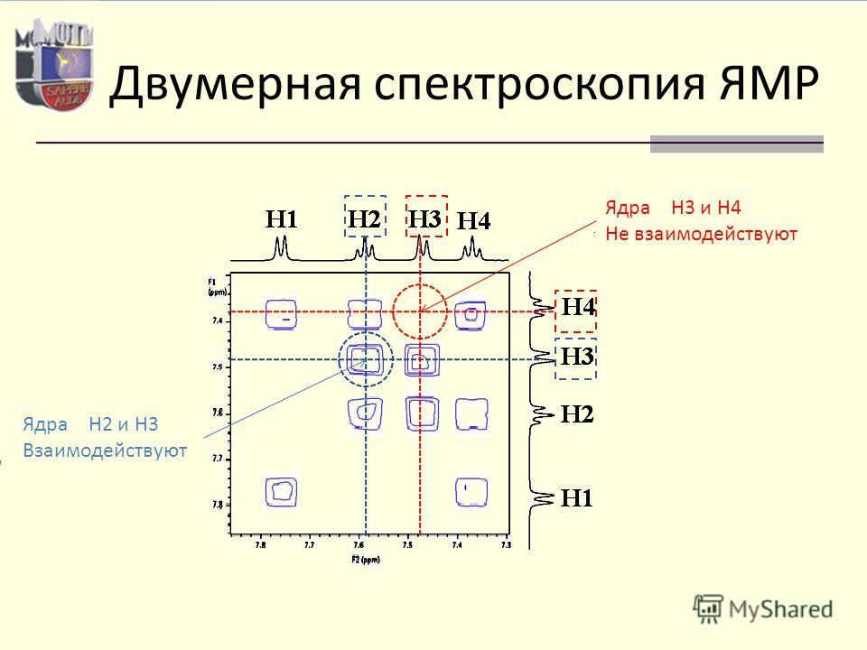 Двумерная спектроскопия ЯМР Ядра H2 и H3 Взаимодействуют Ядра H3 и H4 Не взаимодействуют