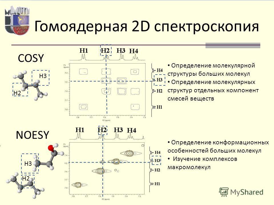 Гомоядерная 2D спектроскопия COSY NOESY H2 H3 H2 H3 Определение молекулярной структуры больших молекул Определение молекулярных структур отдельных компонент смесей веществ Определение конформационных особенностей больших молекул Изучение комплексов м