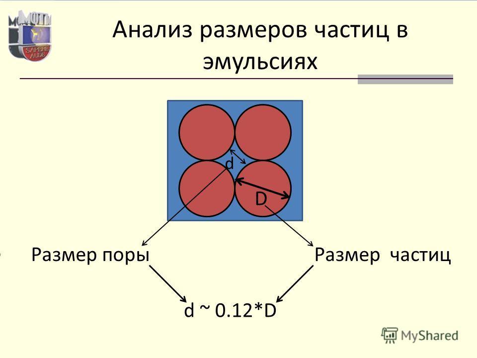 Анализ размеров частиц в эмульсиях d ~ 0.12*D Размер частицРазмер поры D d