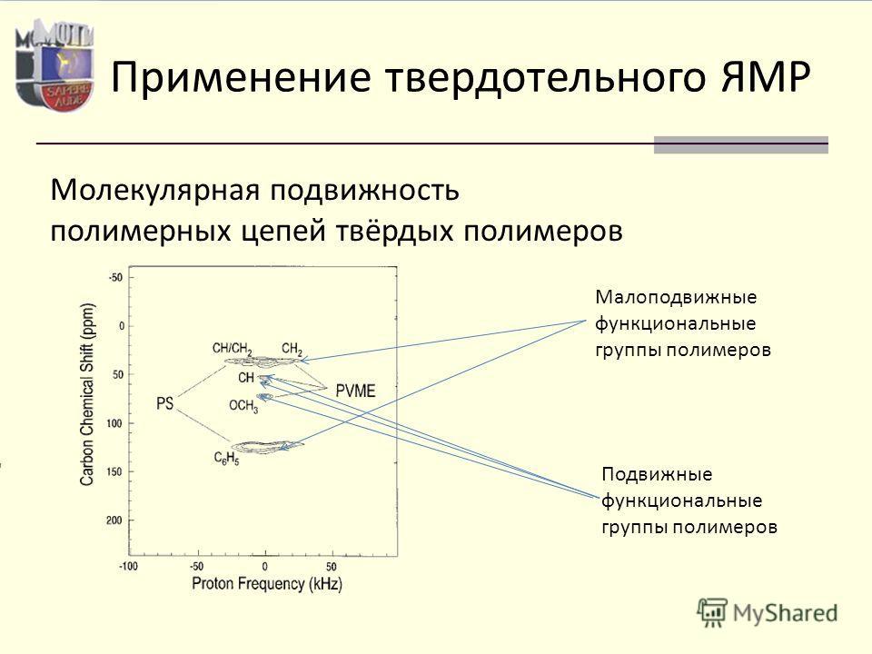 Применение твердотельного ЯМР Молекулярная подвижность полимерных цепей твёрдых полимеров Малоподвижные функциональные группы полимеров Подвижные функциональные группы полимеров