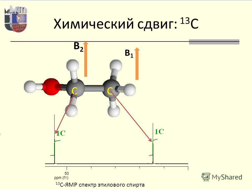 Химический сдвиг: 13 С B1B1 B2B2 СС 13 C-ЯМР спектр этилового спирта