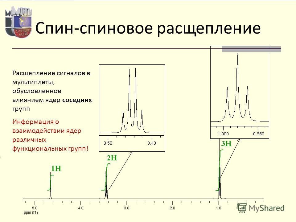 Спин-спиновое расщепление Расщепление сигналов в мультиплеты, обусловленное влиянием ядер соседних групп Информация о взаимодействии ядер различных функциональных групп!