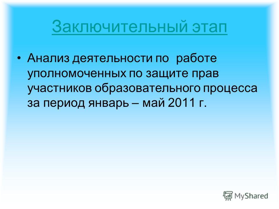 Заключительный этап Анализ деятельности по работе уполномоченных по защите прав участников образовательного процесса за период январь – май 2011 г.