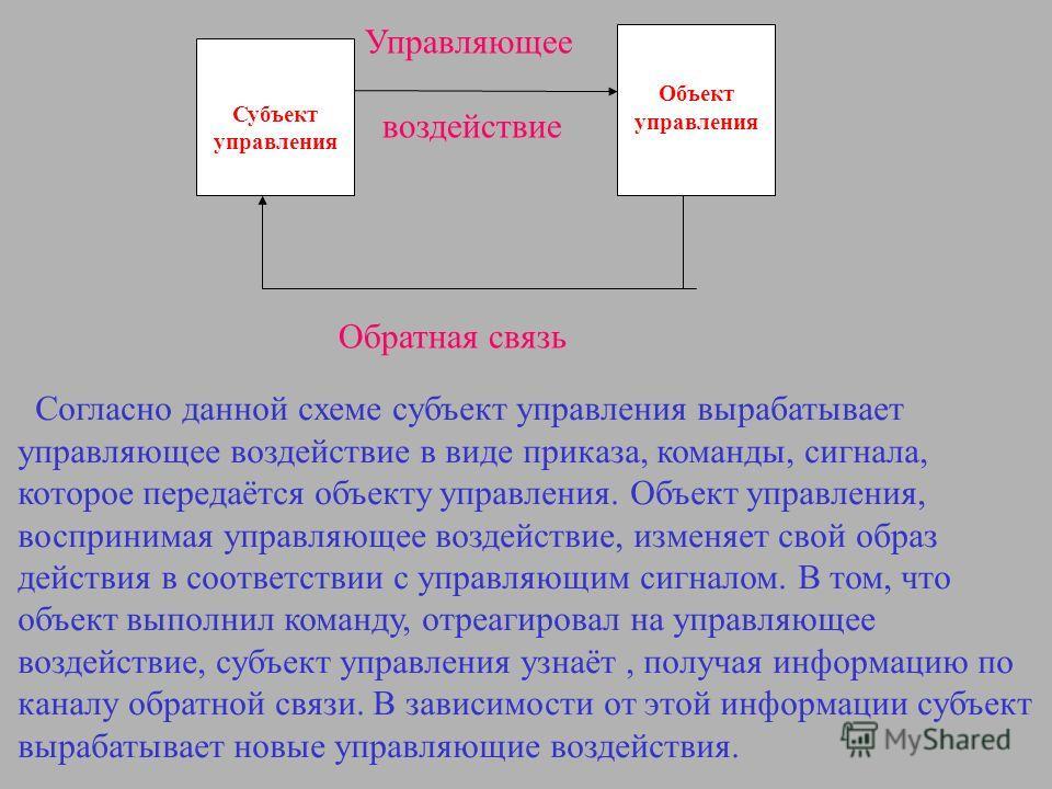 Управляющее воздействие Обратная связь Субъект управления Объект управления Согласно данной схеме субъект управления вырабатывает управляющее воздействие в виде приказа, команды, сигнала, которое передаётся объекту управления. Объект управления, восп