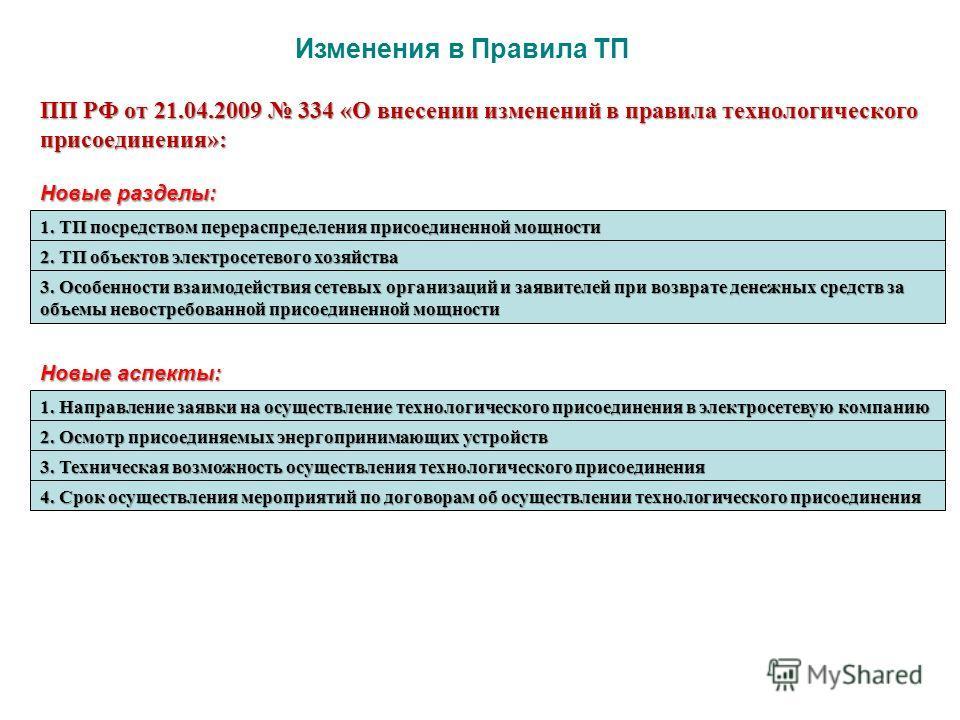 Изменения в Правила ТП ПП РФ от 21.04.2009 334 «О внесении изменений в правила технологического присоединения»: 1 Новые разделы: 1. ТП посредством перераспределения присоединенной мощности 2. ТП объектов электросетевого хозяйства 3. Особенности взаим