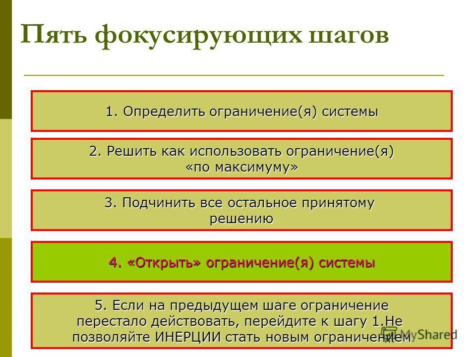 Пять фокусирующих шагов 1. Определить ограничение(я) системы 2. Решить как использовать ограничение(я) «по максимуму» 3. Подчинить все остальное принятому решению 4. «Открыть» ограничение(я) системы 5. Если на предыдущем шаге ограничение перестало де