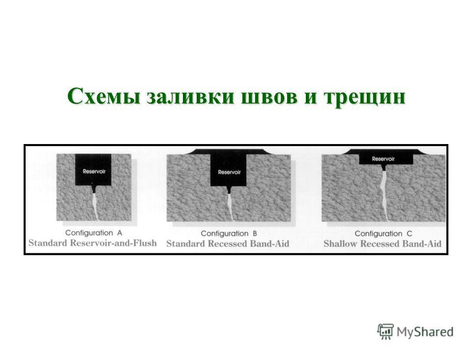Схемы заливки швов и трещин