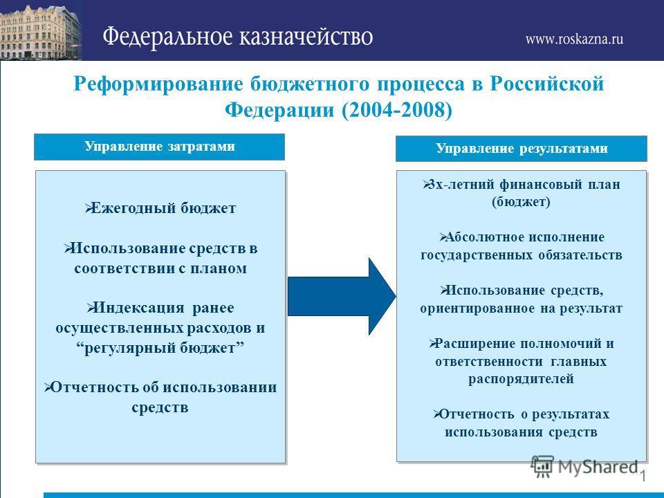 0 Модернизация бюджетного процесса в Российской Федерации на современном этапе С.А. Маланичев