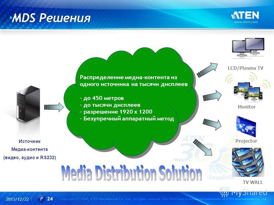 2013/12/22 www.aten.com 24 MDS Решения Monitor LCD/Plasma TV TV WALL Projector Распределение медиа-контента из одного источника на тысячи дисплеев - до 450 метров - до тысячи дисплеев - разрешение 1920 x 1200 - Безупречный аппаратный метод Источник М