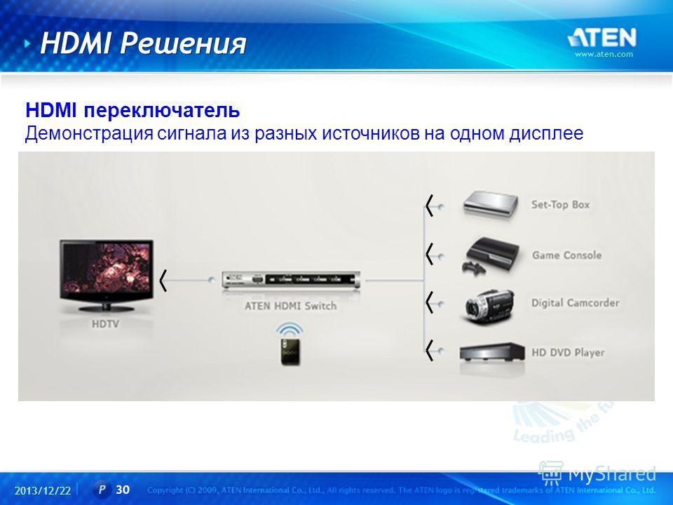 2013/12/22 www.aten.com 30 HDMI Решения HDMI переключатель Демонстрация сигнала из разных источников на одном дисплее