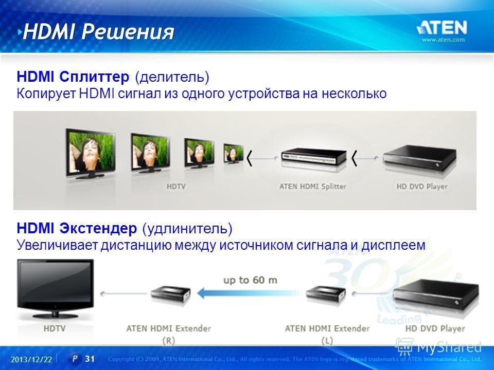 2013/12/22 www.aten.com 31 HDMI Решения HDMI Сплиттер (делитель) Копирует HDMI сигнал из одного устройства на несколько HDMI Экстендер (удлинитель) Увеличивает дистанцию между источником сигнала и дисплеем