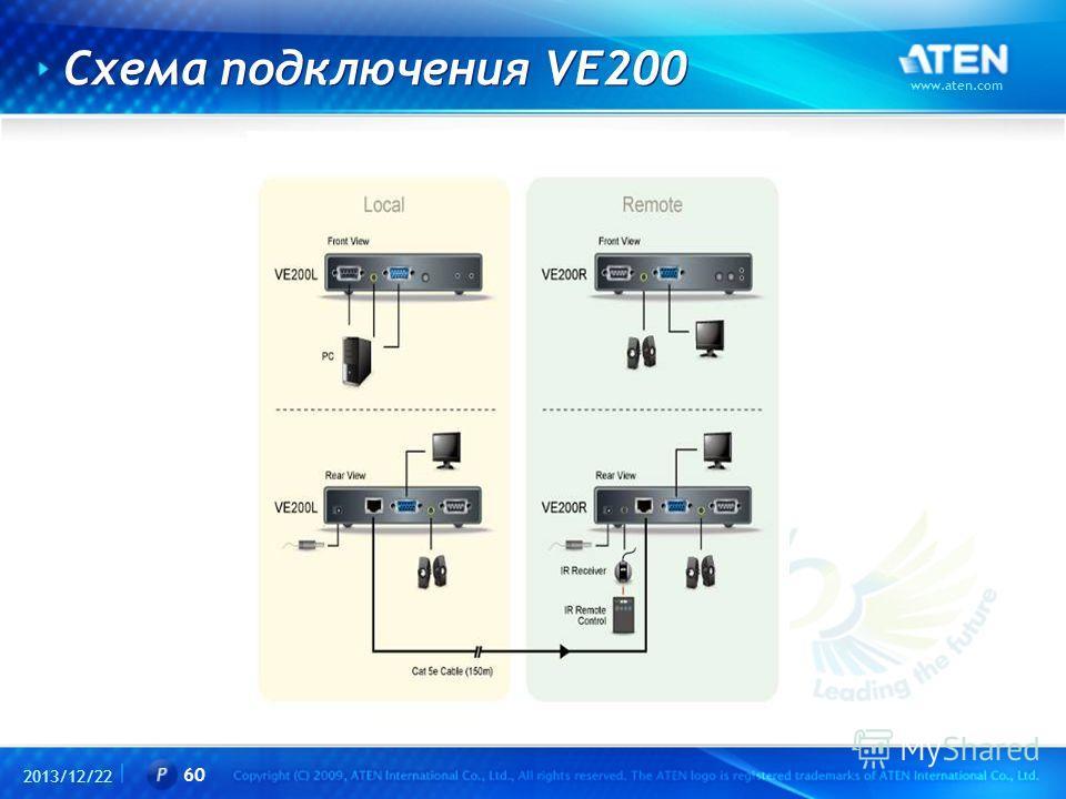 2013/12/22 www.aten.com 60 Схема подключения VE200