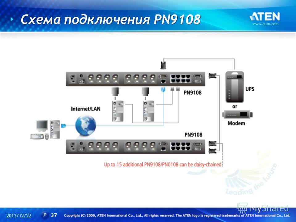 Схема подключения PN9108 2013/12/22 www.aten.com 37