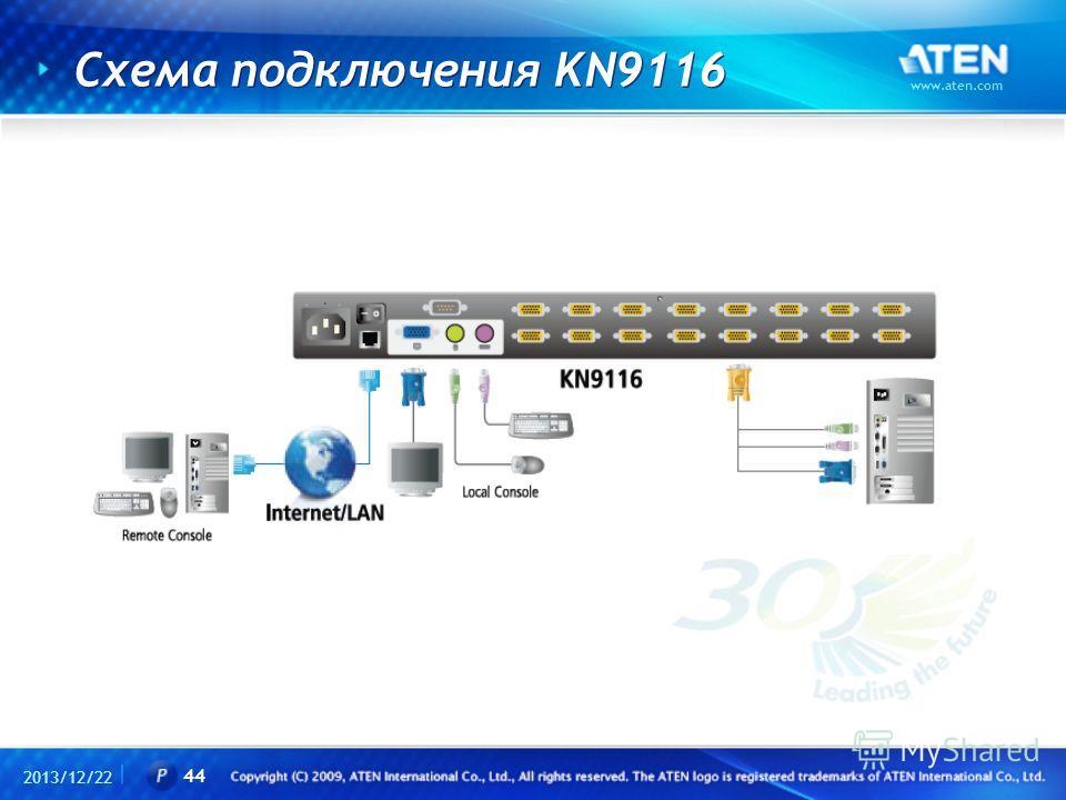 Схема подключения KN9116 2013/12/22 www.aten.com 44