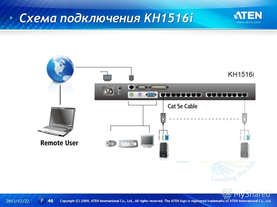 Схема подключения KH1516i 2013/12/22 www.aten.com 46 KH1516i