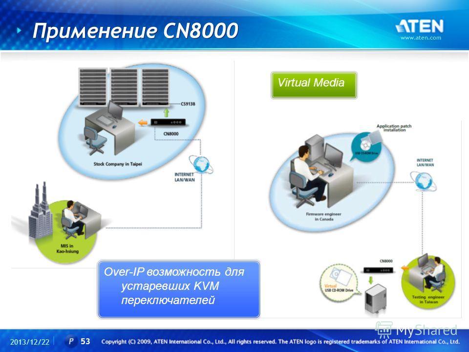 Применение CN8000 2013/12/22 www.aten.com 53 Over-IP возможность для устаревших KVM переключателей Virtual Media
