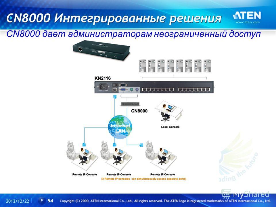 CN8000 Интегрированные решения 2013/12/22 www.aten.com 54 CN8000 дает администраторам неограниченный доступ