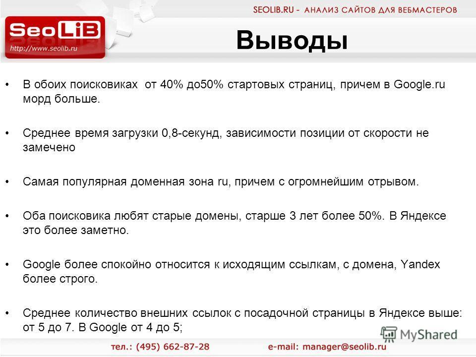 Выводы В обоих поисковиках от 40% до50% стартовых страниц, причем в Google.ru морд больше. Среднее время загрузки 0,8-секунд, зависимости позиции от скорости не замечено Самая популярная доменная зона ru, причем с огромнейшим отрывом. Оба поисковика