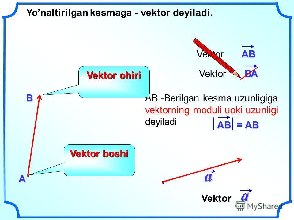 АВ -Berilgan kesma uzunligiga vektorning moduli uoki uzunligi deyiladiВАVektor Yonaltirilgan kesmaga - vektor deyiladi. АВ a АВ = АВ АВ = АВ Vektor boshi Vektor ohiri АВVektor a