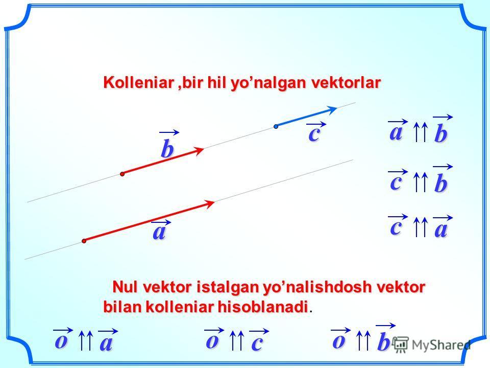 ab c ab ca cb Kolleniar,bir hil yonalgan vektorlar oaocob Nul vektor istalgan yonalishdosh vektor bilan kolleniar hisoblanadi Nul vektor istalgan yonalishdosh vektor bilan kolleniar hisoblanadi.