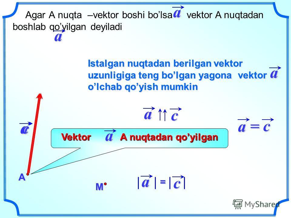 Agar А nuqta –vektor boshi bolsa vektor A nuqtadan boshlab qoyilgan deyiladi Аaa Vektor A nuqtadan qoyilgan a a М c Istalgan nuqtadan berilgan vektor uzunligiga teng bolgan yagona vektor olchab qoyish mumkin a ac = ca c a =