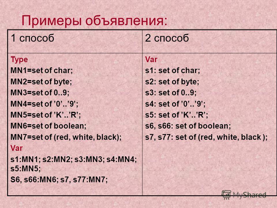 Примеры объявления: 1 способ2 способ Type MN1=set of char; MN2=set of byte; MN3=set of 0..9; MN4=set of 0..9; MN5=set of K..R; MN6=set of boolean; MN7=set of (red, white, black); Var s1:MN1; s2:MN2; s3:MN3; s4:MN4; s5:MN5; S6, s66:MN6; s7, s77:MN7; V
