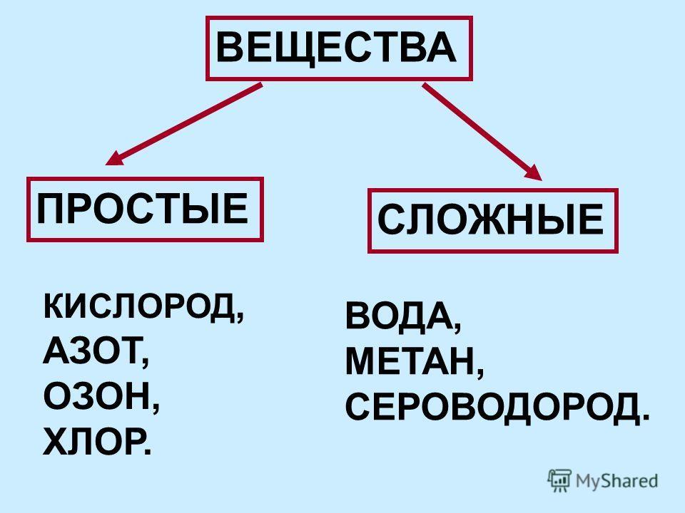 ВЕЩЕСТВА ПРОСТЫЕ СЛОЖНЫЕ КИСЛОРОД, АЗОТ, ОЗОН, ХЛОР. ВОДА, МЕТАН, СЕРОВОДОРОД.