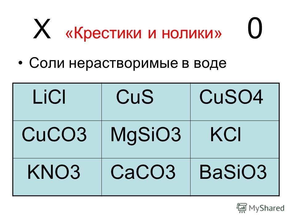 Х «Крестики и нолики» 0 Соли нерастворимые в воде LiCl CuS CuSO4 CuCO3 MgSiO3 KCl KNO3 CaCO3 BaSiO3