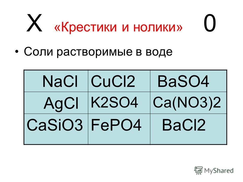 Х «Крестики и нолики» 0 Соли растворимые в воде NaClCuCl2 BaSO4 AgCl K2SO4Ca(NO3)2 CaSiO3FePO4 BaCl2