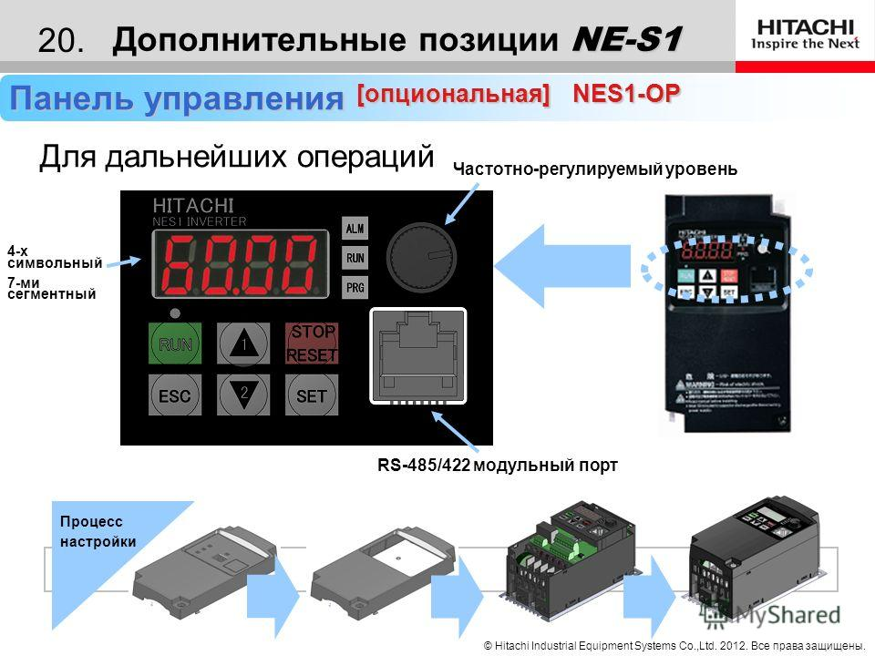© Hitachi Industrial Equipment Systems Co.,Ltd. 2012. Все права защищены. 19. Для дальнейшей настройки параметров NE-S1 может также использоваться дополнительный пульт оператора WOP. (WOP) С помощью внутреннего модульного соединителя RJ45 NE-S1 может