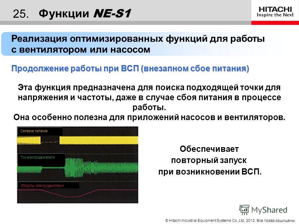 © Hitachi Industrial Equipment Systems Co.,Ltd. 2012. Все права защищены. 24. Усовершенствованная функция предотвращения разъединения Предусмотрена функция подавления сверхтока и перенапряжения. Эта функция полезна для снижения помех при разъединении