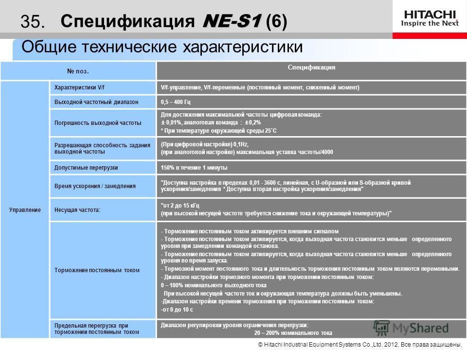 © Hitachi Industrial Equipment Systems Co.,Ltd. 2012. Все права защищены. 34. NE-S1 Спецификация NE-S1 (5) Общие технические характеристики поз.Спецификация Внешний коммуникационный порт 1 порт модульного соединителя RJ45 - Для передачи данных по шин