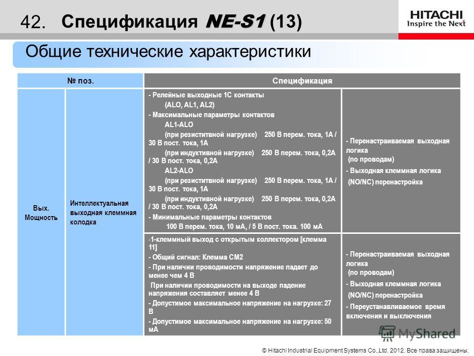 © Hitachi Industrial Equipment Systems Co.,Ltd. 2012. Все права защищены. 41. NE-S1 Спецификация NE-S1 (12) Общие технические характеристики поз.Спецификация Вход Интеллектуальная входная клеммная колодка FW («ВПЕРЕД» ПУСК / ОСТАНОВ) RV («НАЗАД» ПУСК
