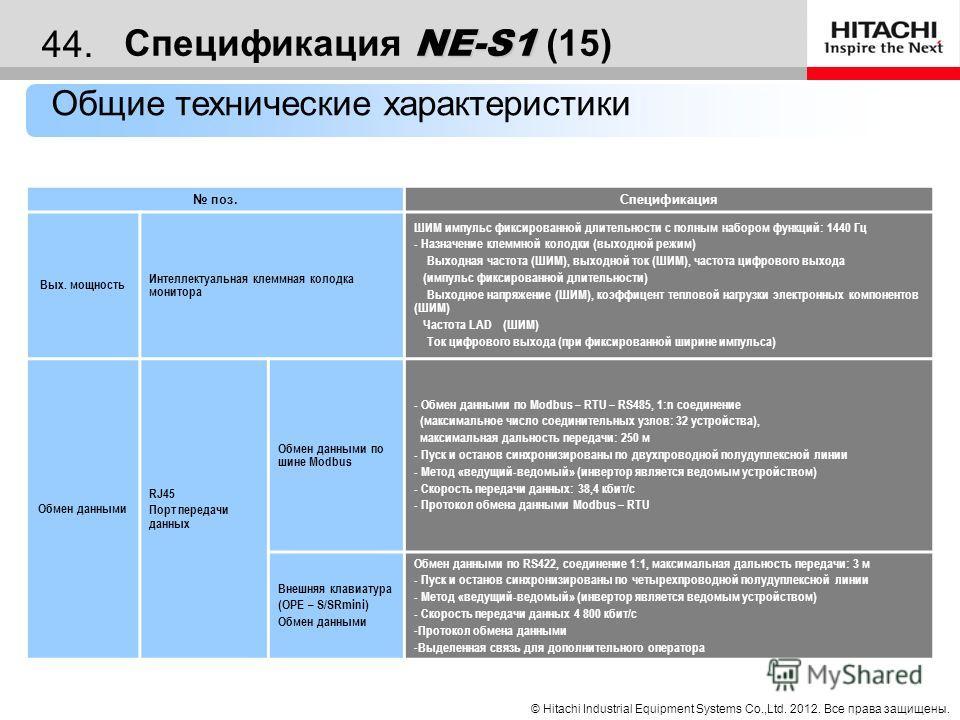 © Hitachi Industrial Equipment Systems Co.,Ltd. 2012. Все права защищены. 43. NE-S1 Спецификация NE-S1 (14) Общие технические характеристики поз.Спецификация Вых. Мощность Интеллектуальная выходная клеммная колодка RUN (Сигнал пуска) FA1 (Считывание