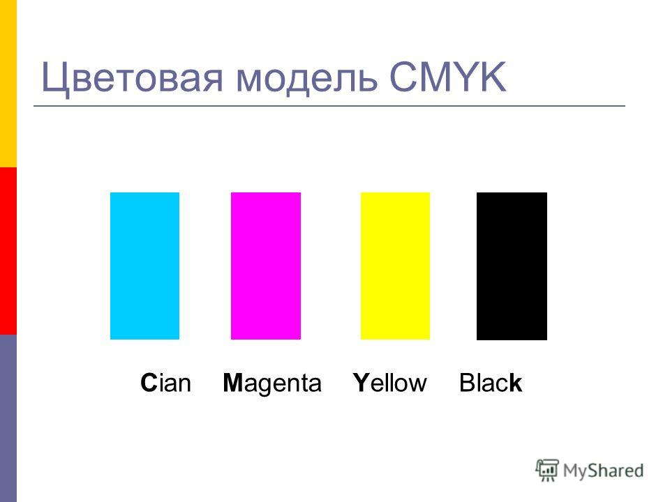 Цветовая модель CMYK Cian Magenta Yellow Black