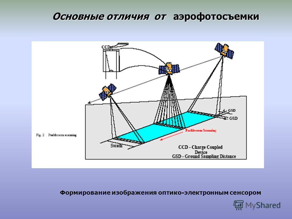 Основные отличия от аэрофотосъемки Формирование изображения оптико-электронным сенсором