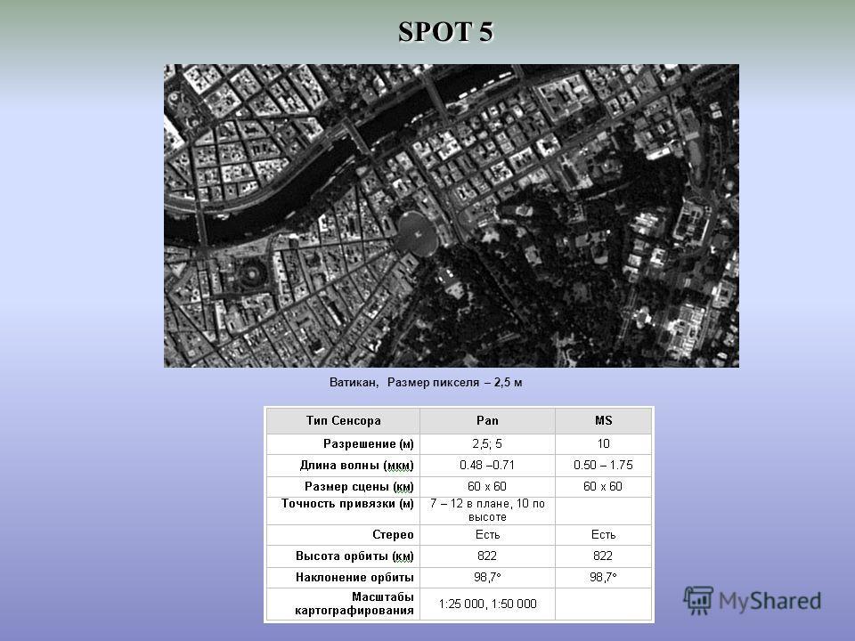 SPOT 5 Ватикан, Размер пикселя – 2,5 м
