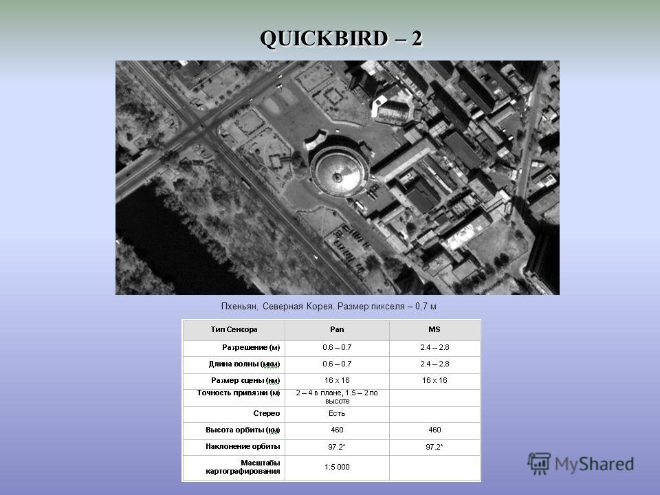 QUICKBIRD – 2 Пхеньян, Северная Корея. Размер пикселя – 0,7 м
